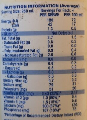 Almond Coconut Milk - Nutrition facts