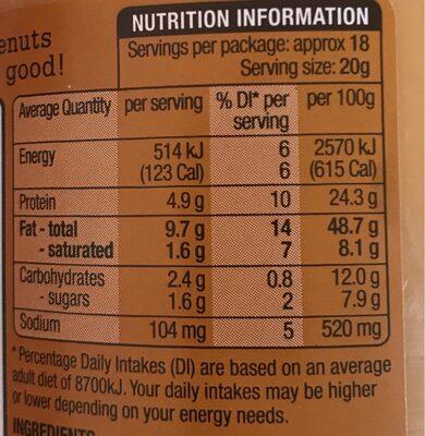 Australian Peanuts - Nutrition facts - en