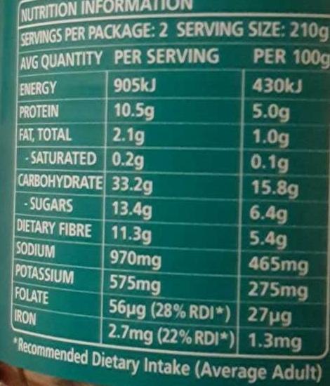 Heinz Beanz BBQ Sauce - Nutrition facts
