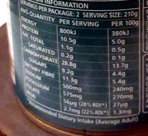Heinz Beanz Salt Reduced - Nutrition facts - en