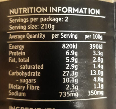 Spaghetti and Sausages - Nutrition facts - en