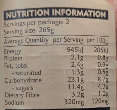 Sweet Potato & Pumpkin Soup - Nutrition facts - en