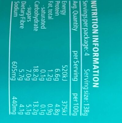 Beans ham sauce - Nutrition facts - en