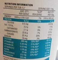 Real fruit Mango - Nutrition facts - en