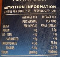 Rosella tomato sauce - Nutrition facts