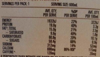 PURA Classic Smooth & Creamy Mocha - Nutrition facts - en