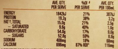 PURA Classic Chocolate - Nutrition facts