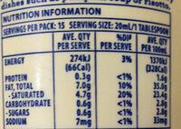 Thick Cream Dollop - Nutrition facts - en