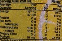 Lift - Nutrition facts - en