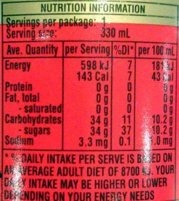 Coca Cola Ginger - Valori nutrizionali - en