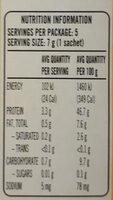 Dishwasher Salt Granules - Nutrition facts - en