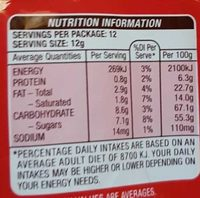 Maltesers - Informations nutritionnelles