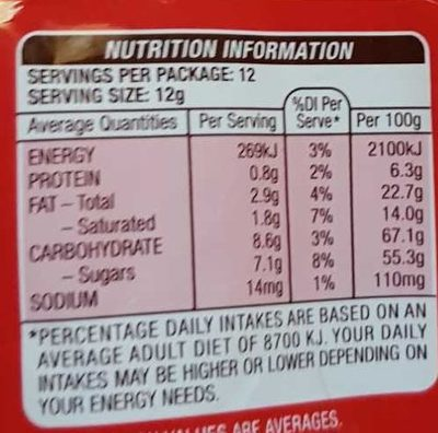 Maltesers - Nutrition facts