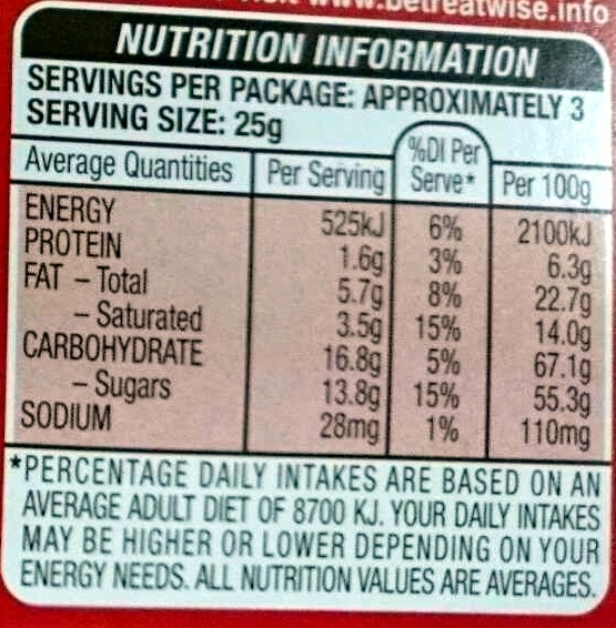 Maltesers King Share - Nutrition facts - en
