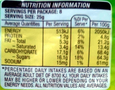 M&M's Pineapple - Nutrition facts