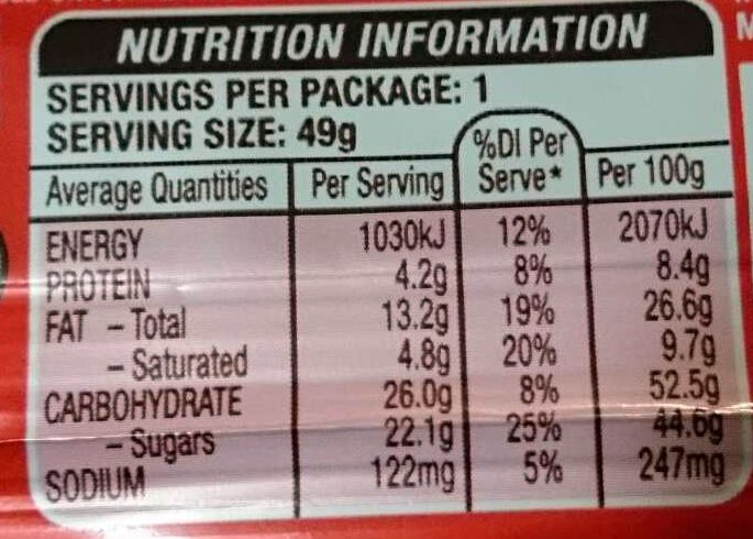 Max Choc - Nutrition facts