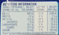 Nestle Crunch - Nutrition facts