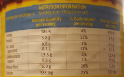 Old El Paso Refried Beans - Nutrition facts