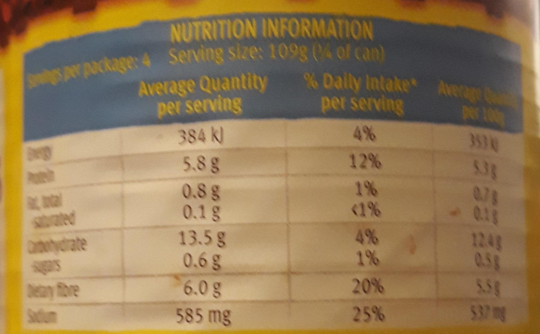 Refried beans - Informations nutritionnelles - en