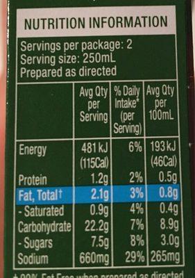Continental Cup a Soup Pumpkin - Nutrition facts - en