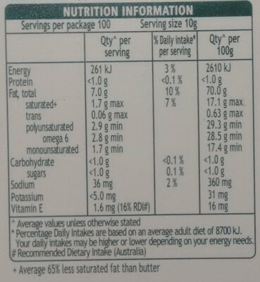 Flora Buttery - Nutrition facts - en