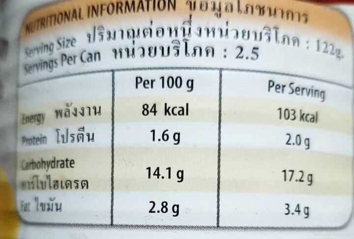 ซุปครีมข้าวโพดและเห็ด - Informations nutritionnelles