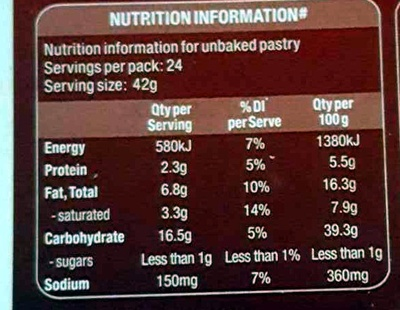 Pampas Puff Pastry - Nutrition facts - en