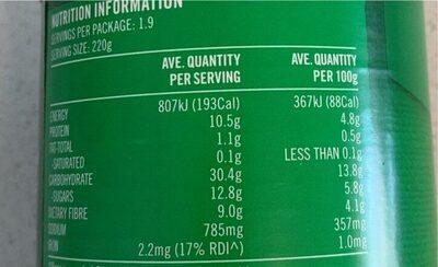 SPC Baked Beans - Nutrition facts - en