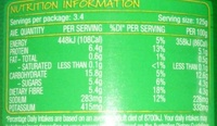 Aussie Made Baked Beans - Nutrition facts
