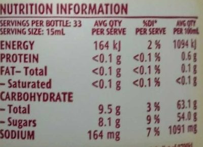 MasterFoods Barbecue Sauce - Nutrition facts