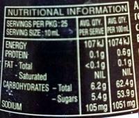 Barbeque Sauce - Nutrition facts - en
