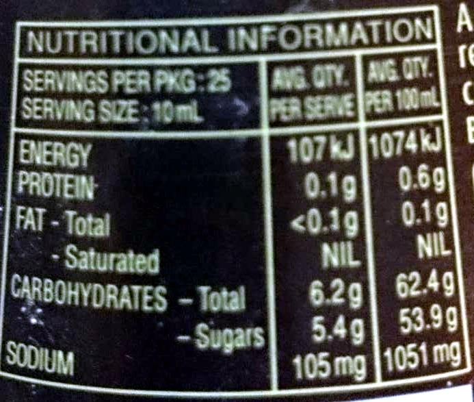 Barbeque Sauce - Nutrition facts