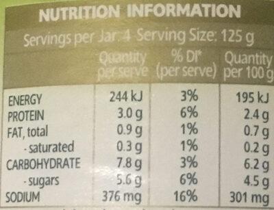 Fiery Chilli Garlic & Paprika Pasta Sauce - Nutrition facts - en