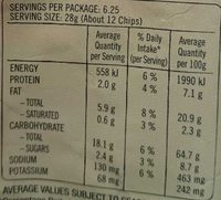 Grain Waves Honey Soy - Nutrition facts