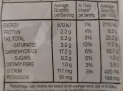 Doritos Original Salted - Nutrition facts