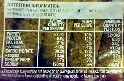 Mighty Soft Raisin Toast Bread - Nutrition facts - en