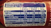 Oreo red velvet - Nutrition facts - en
