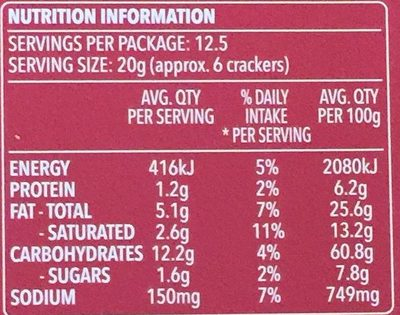 Ritz Crackers - Nutrition facts