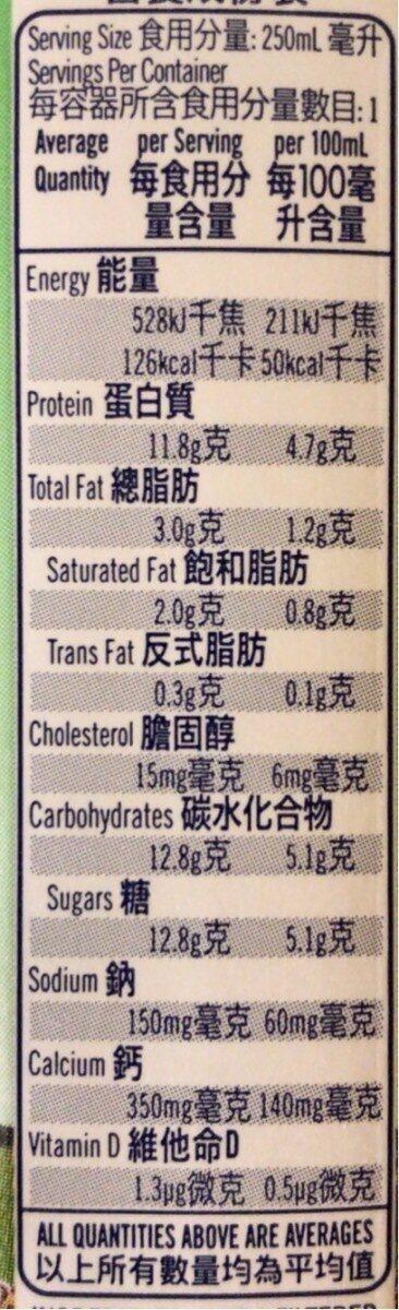 Milk - 营养成分 - fr