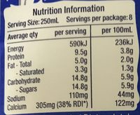 Pauls Smarter White Milk - Nutrition facts