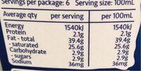 Pure Cream - Nutrition facts - en