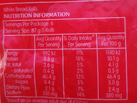 Damper Rolls - Informations nutritionnelles - en
