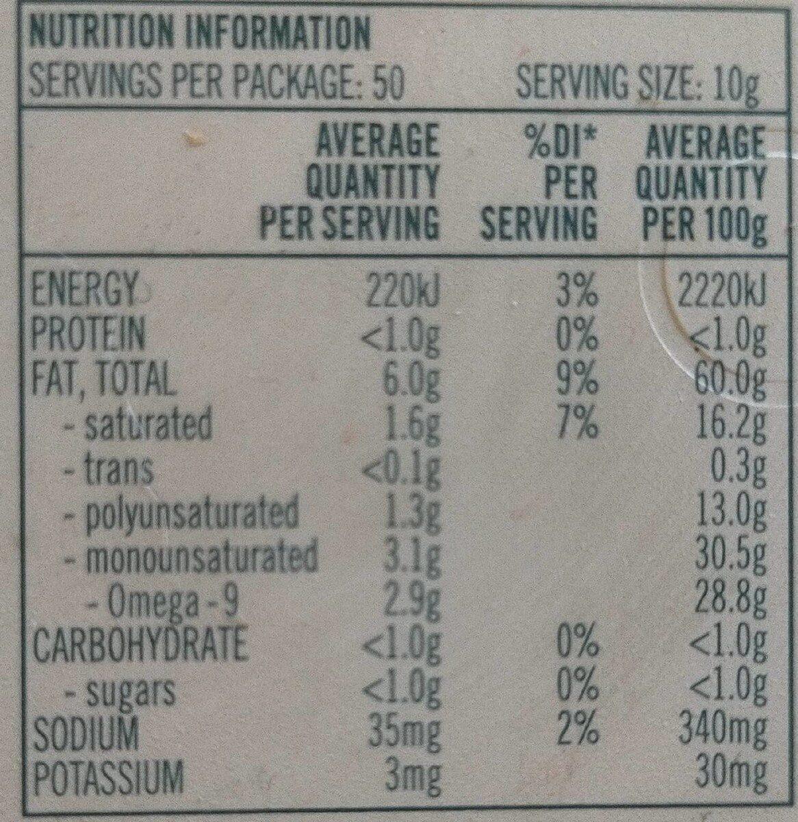 Olive oil butter - Nutrition facts - en