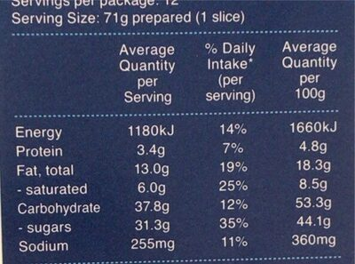 Brownie - Nutrition facts - fr