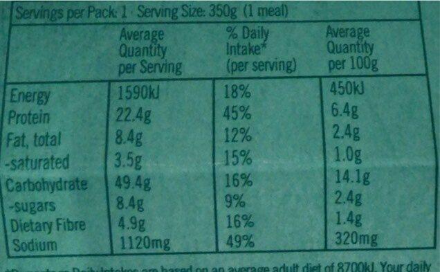 Spaghetti Bolognese - Nutrition facts - en