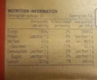 Original Salted Butter - Informations nutritionnelles - en