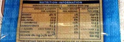 Tasty light cheese and crackers - Nutrition facts - en