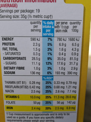 crunchy nut - Nutrition facts - en