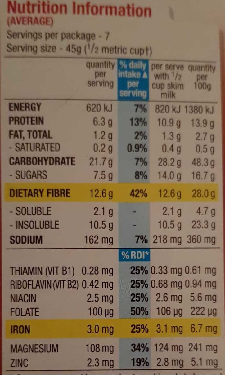 All Bran - Nutrition facts