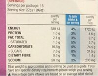 LMCs - Nutrition facts - en
